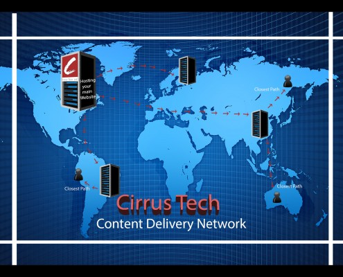 Cirrus Cloud CDN